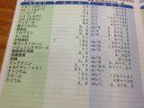 血液検査結果-時事戯言!炎症性腸疾患(クローン病)