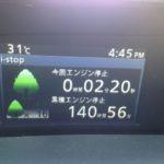 私の車、アクセラのi-stopがアイドリングstopしてくれない。