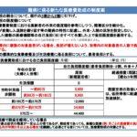 第34回難病対策委員会-クローン病 困った131029